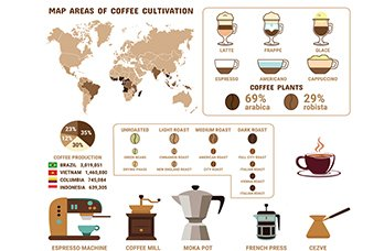 Coffee Statistics (2021) | Most Amazing Data Wake You Up